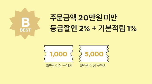 BEST : 주문금액 20만원 미만 - 등급할인 2%+기본적립 1%