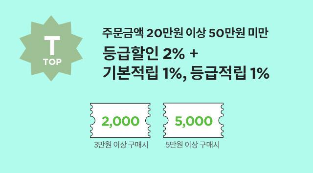 top : 주문금액 20만원 이상 50만원 미만 - 등급할인 2%+기본적립 1%, 등급적립 1%
