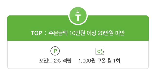 TOP : 주문금액 10만원 이상 20만원 미만 - 전상품 1%할인, 포인트 2%적립, 1,000원 쿠폰 월1회